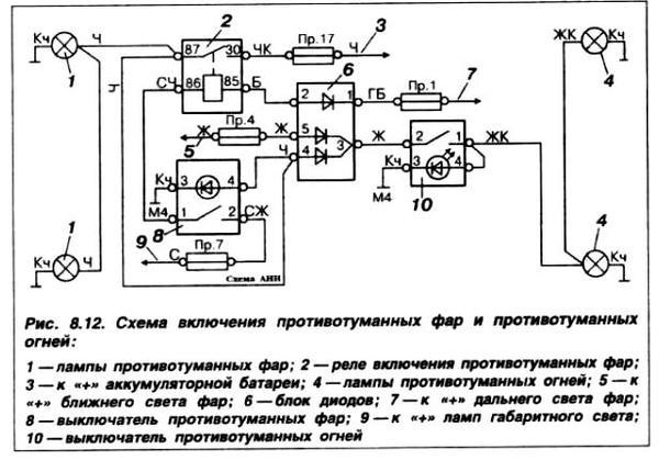 Gromus пишет:Решил подключить противотуманки.  Торпеда всё равно была разобрана.  Использовал эту схему.